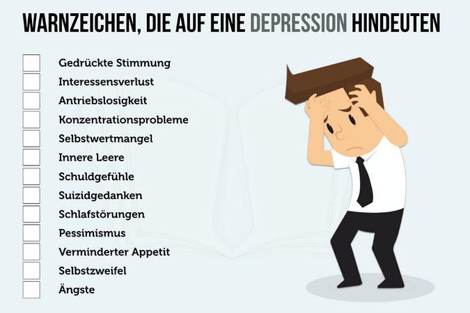 gesicht nervenentzündung symptome